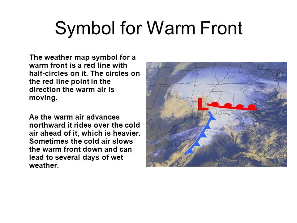 Symbol for Warm Front