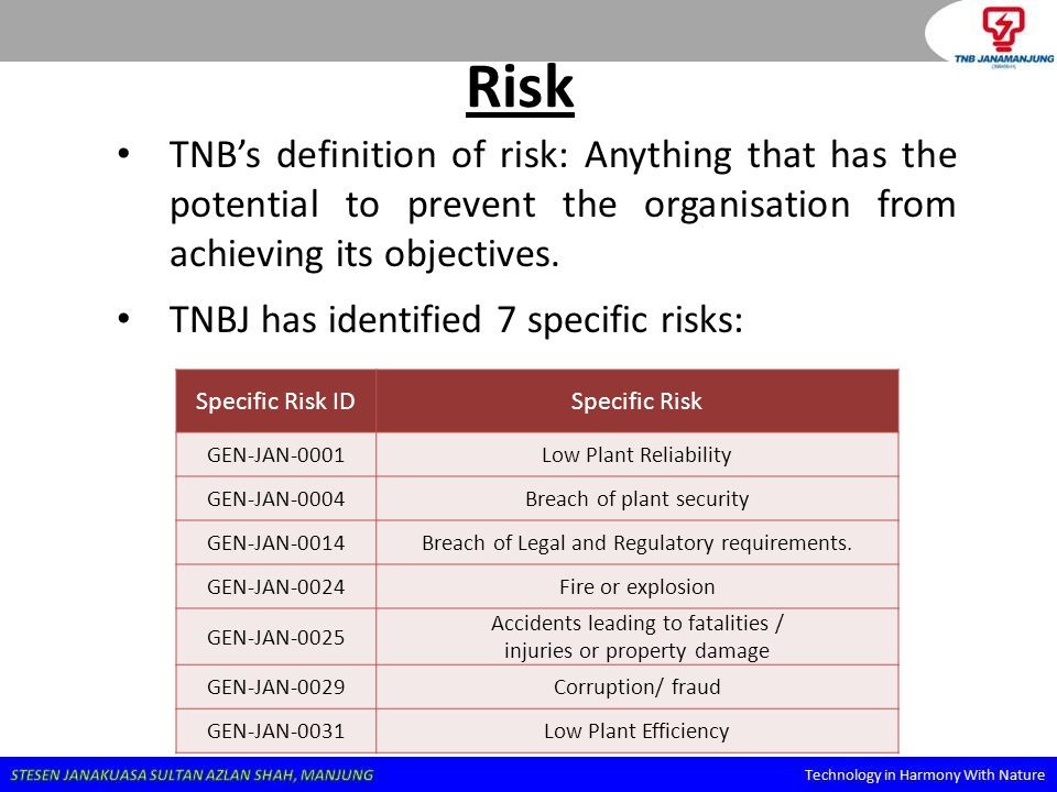 Risk TNB's definition of risk: Anything that has the potential to prevent the organisation from achieving its objectives.
