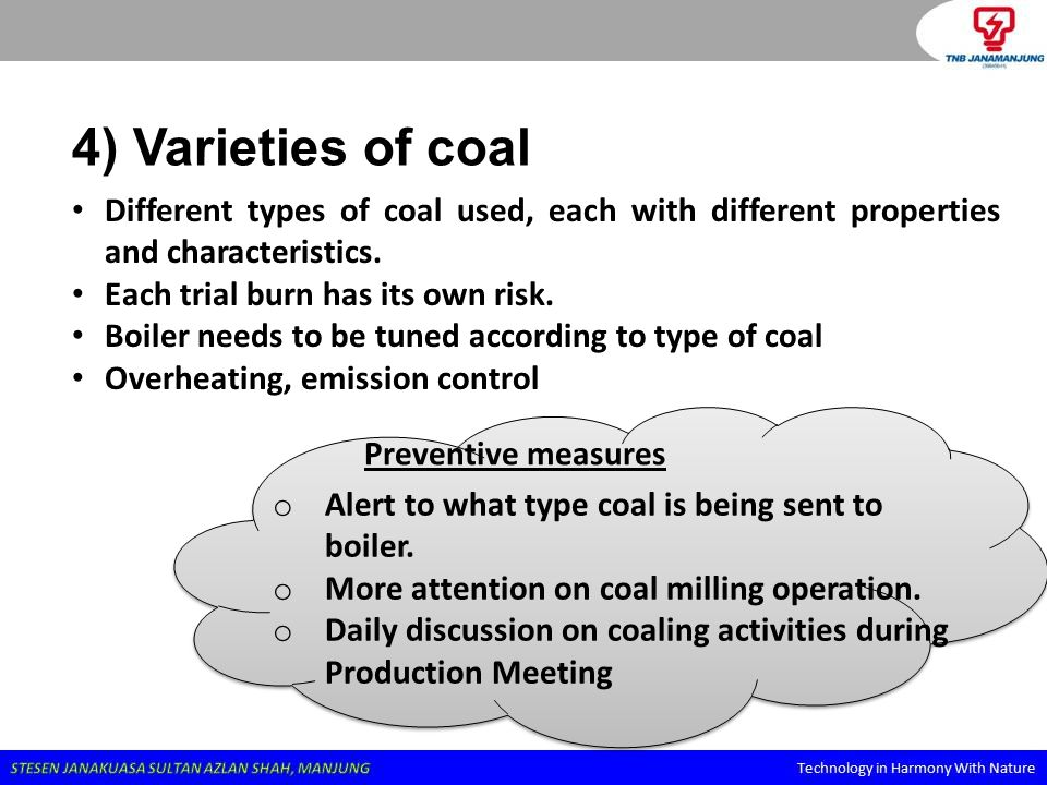 4) Varieties of coal Different types of coal used, each with different properties and characteristics.