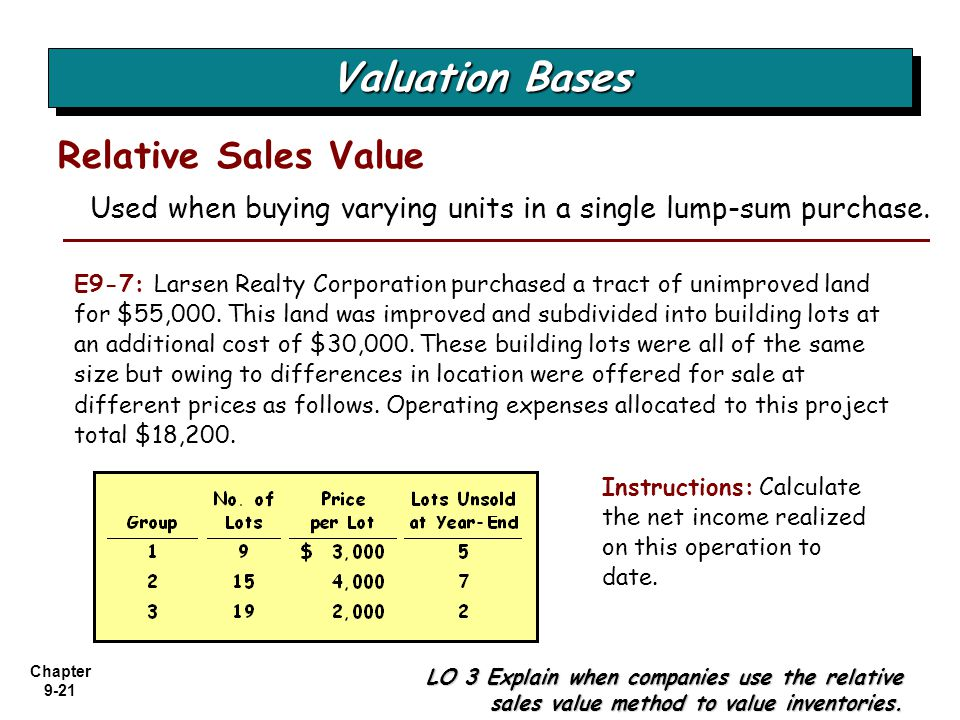 Valuation Bases Relative Sales Value