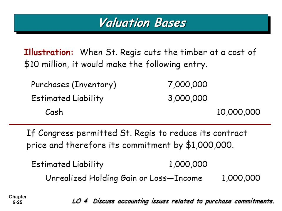 Valuation Bases Illustration: When St. Regis cuts the timber at a cost of $10 million, it would make the following entry.