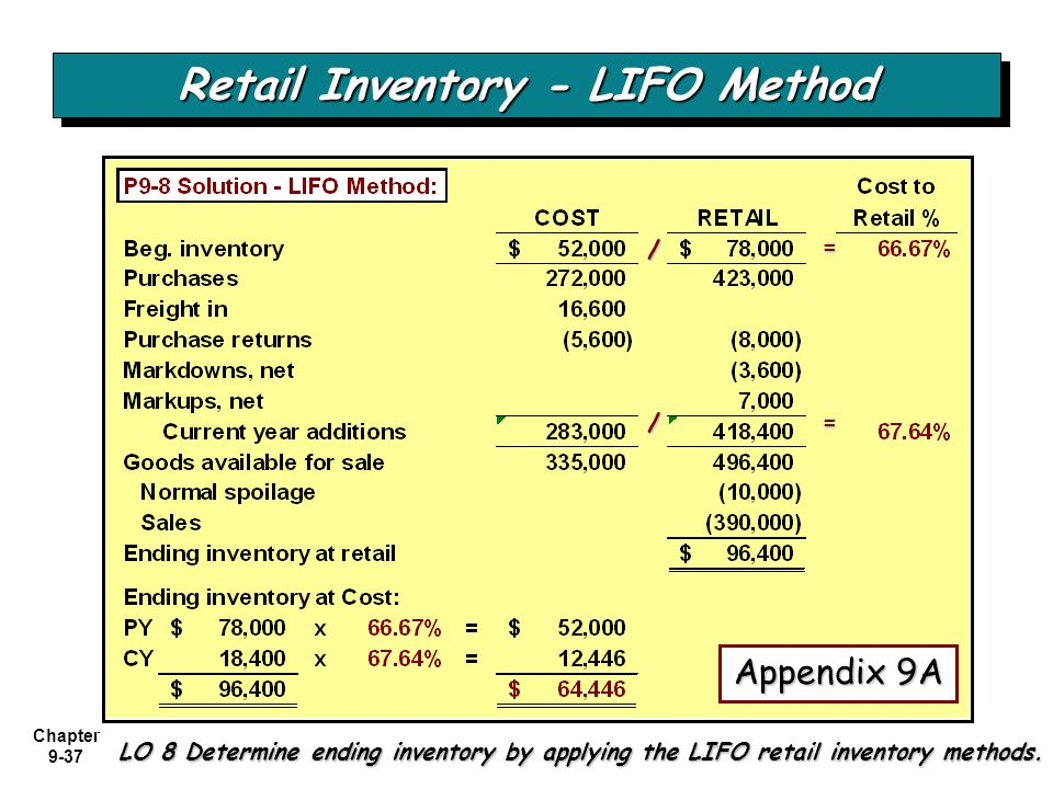 Retail Inventory - LIFO Method