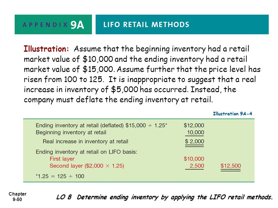 Illustration: Assume that the beginning inventory had a retail market value of $10,000 and the ending inventory had a retail market value of $15,000. Assume further that the price level has risen from 100 to 125. It is inappropriate to suggest that a real