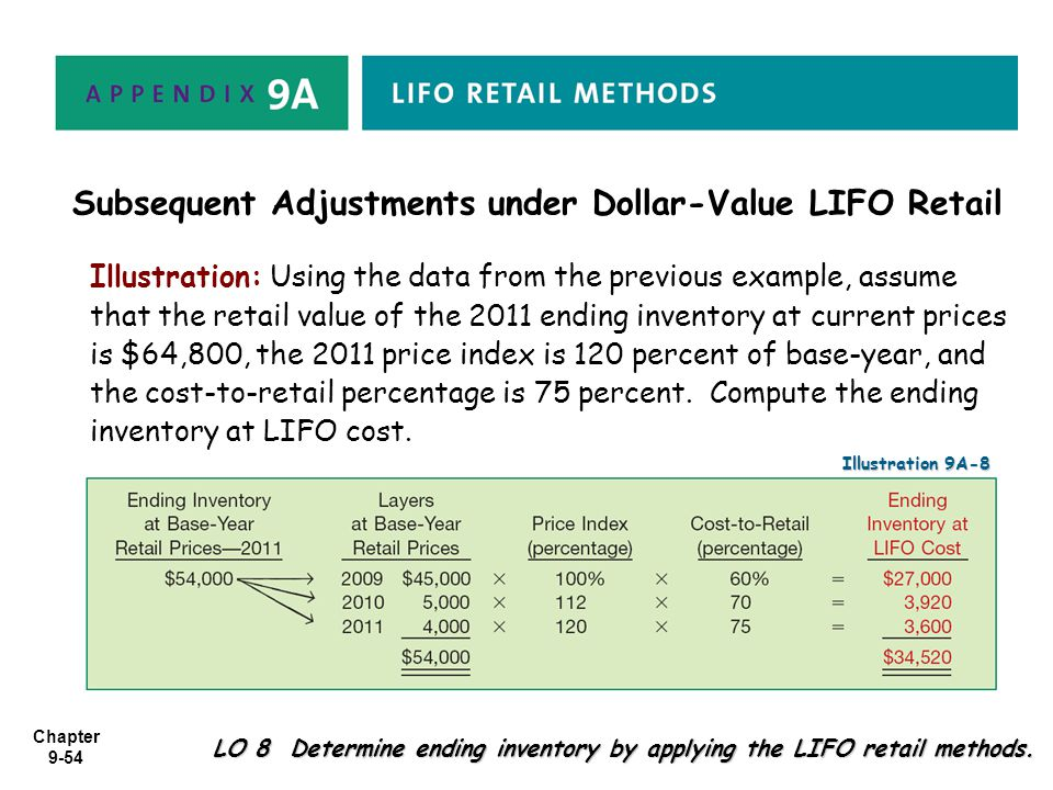 Subsequent Adjustments under Dollar-Value LIFO Retail