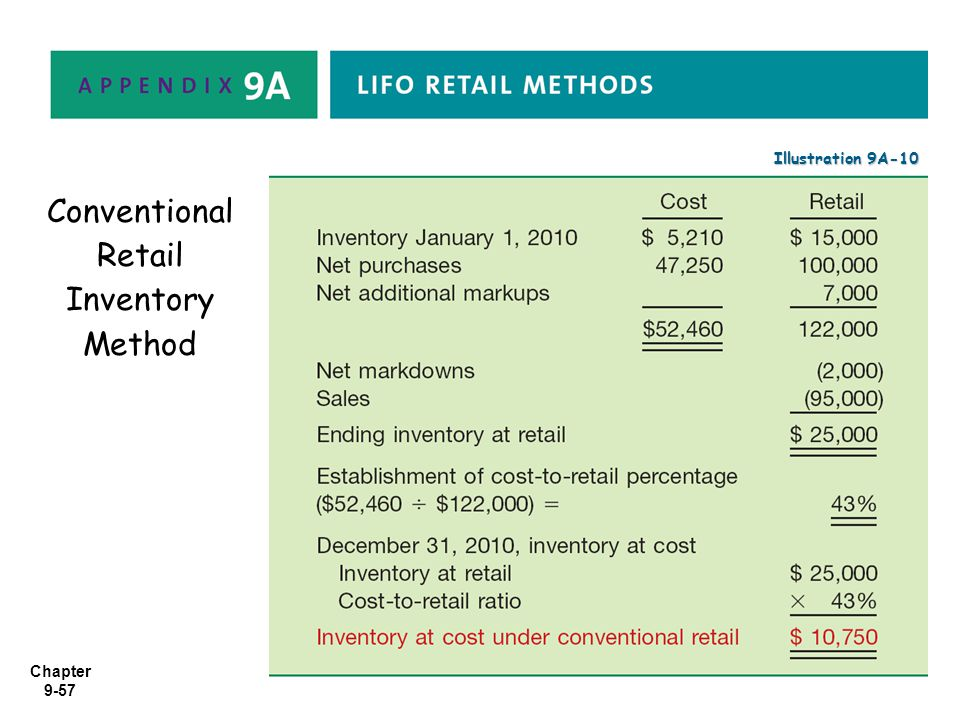 Illustration 9A-10 Conventional Retail Inventory Method