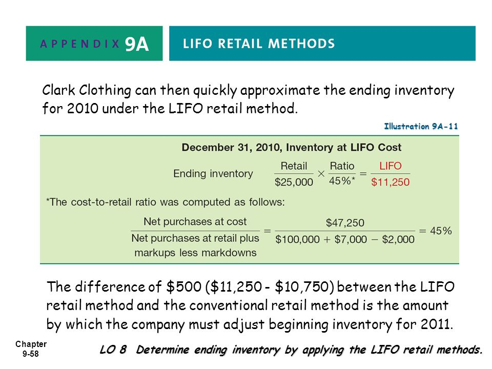 Clark Clothing can then quickly approximate the ending inventory for 2010 under the LIFO retail method.