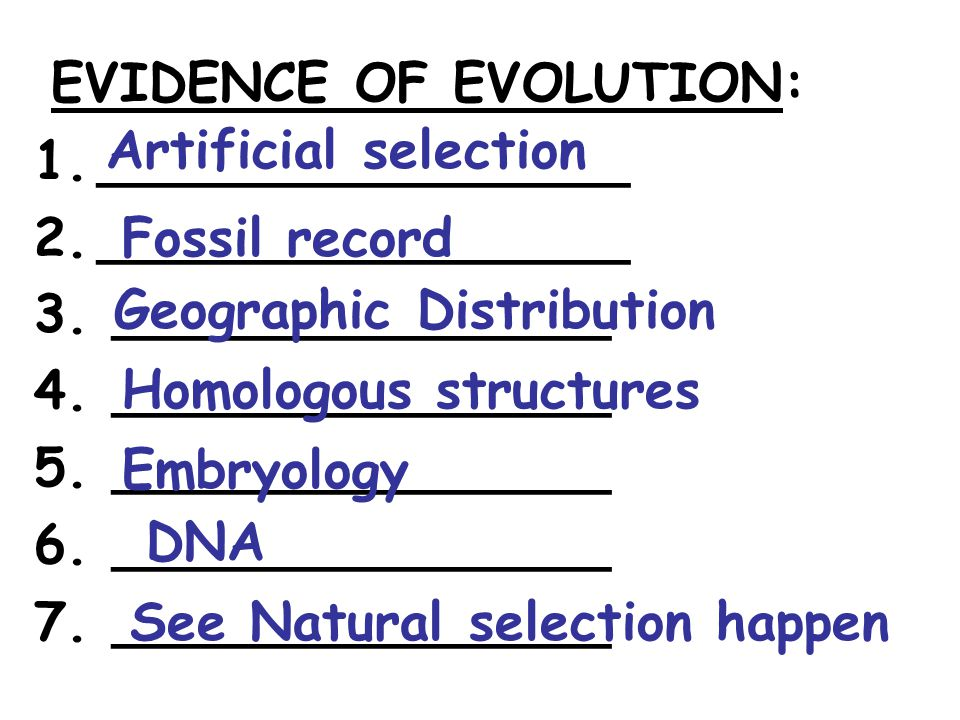 EVIDENCE OF EVOLUTION: