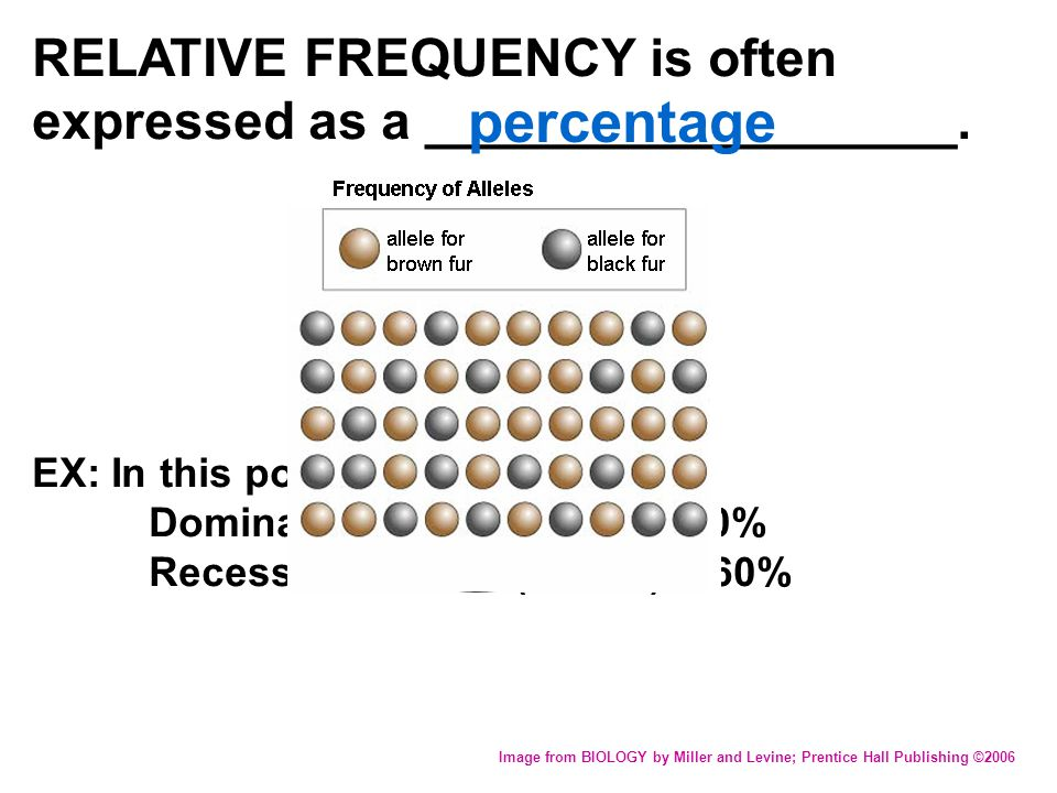 RELATIVE FREQUENCY is often expressed as a __________________.