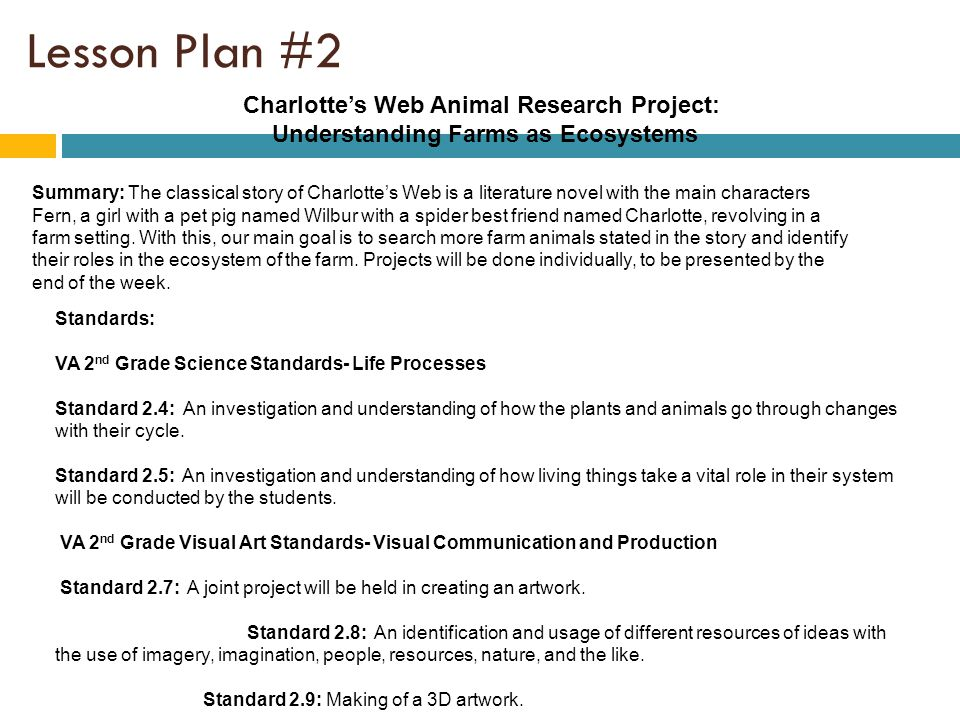 Lesson Plan #2 Charlotte's Web Animal Research Project: