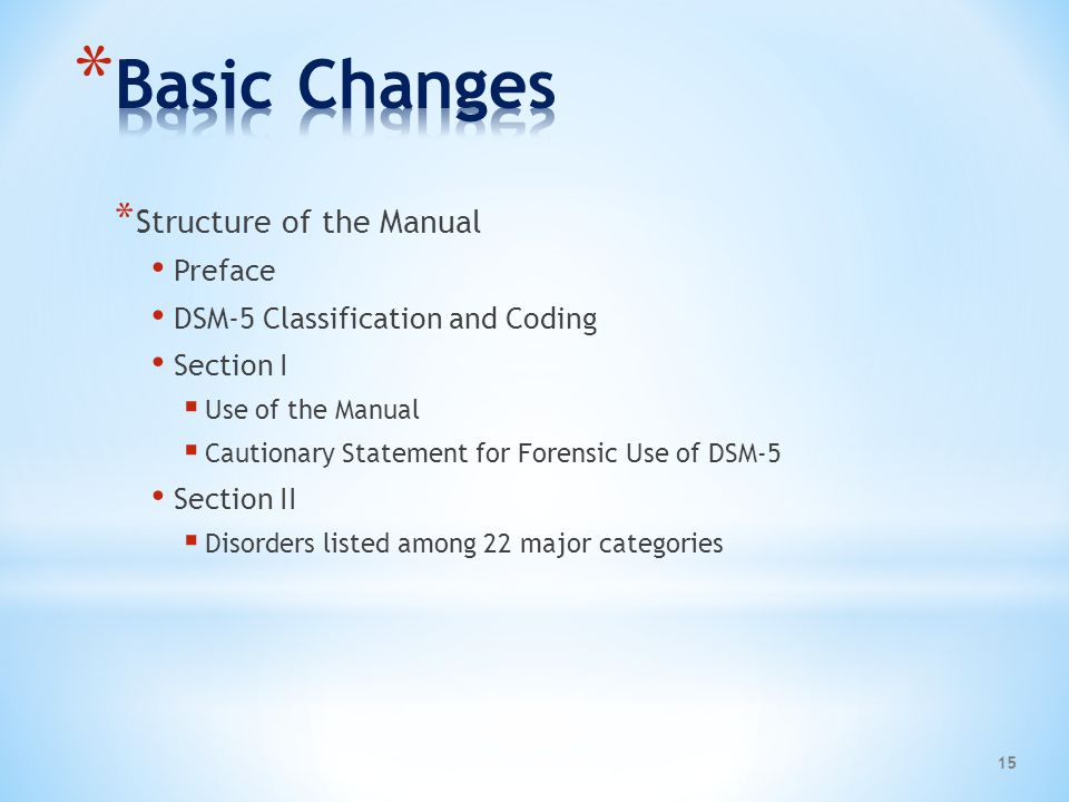 Basic Changes Structure of the Manual Preface