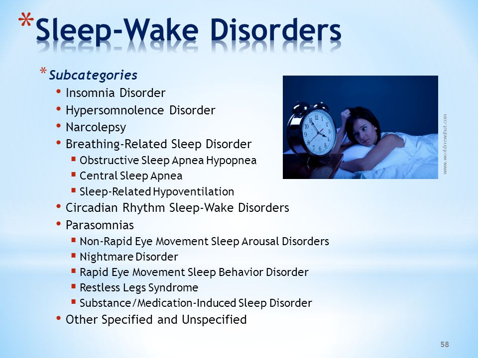 Sleep-Wake Disorders Subcategories Insomnia Disorder