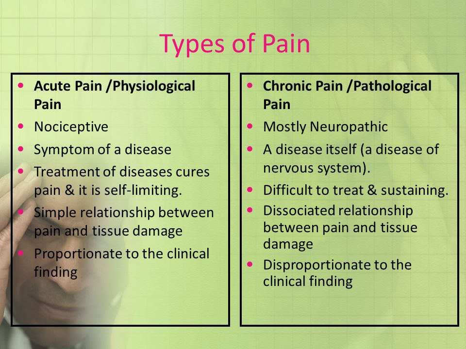 Types of Pain Acute Pain /Physiological Pain Nociceptive