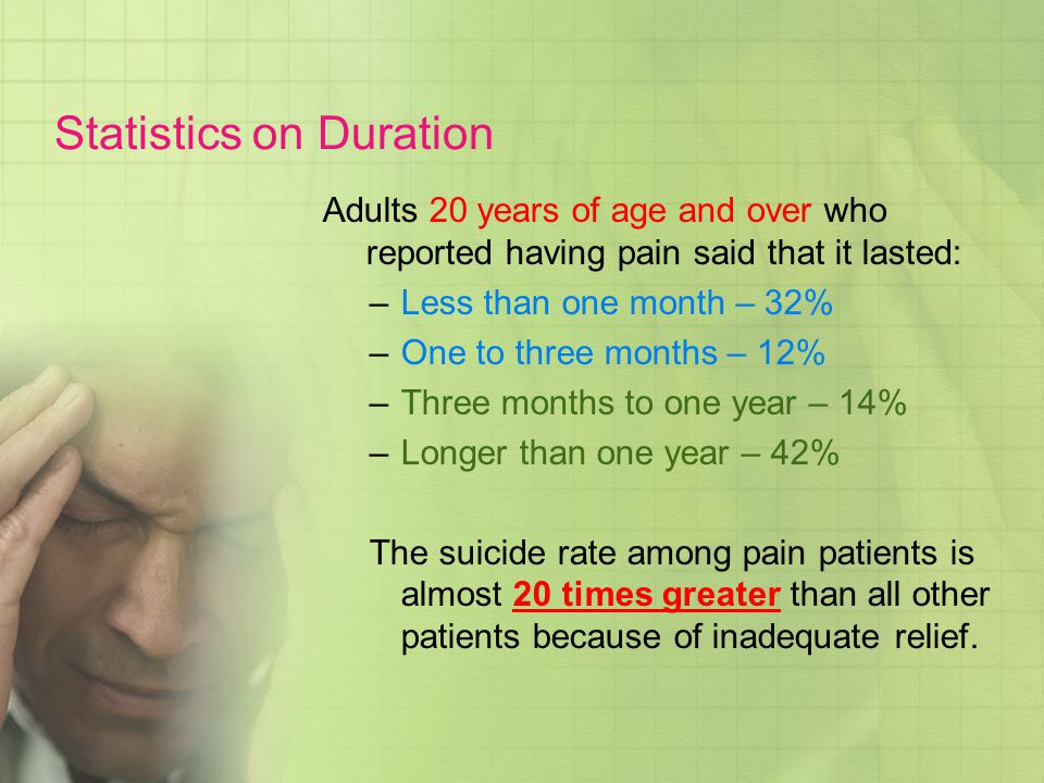 Statistics on Duration