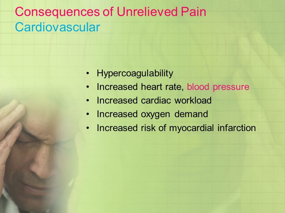 Consequences of Unrelieved Pain Cardiovascular