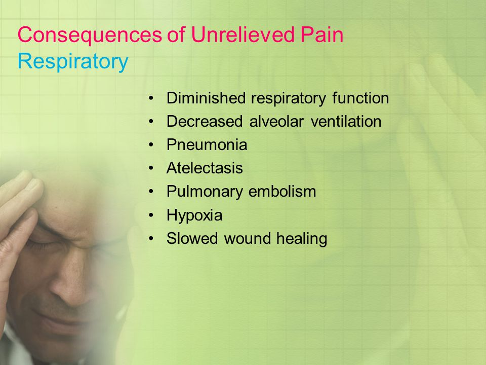 Consequences of Unrelieved Pain Respiratory