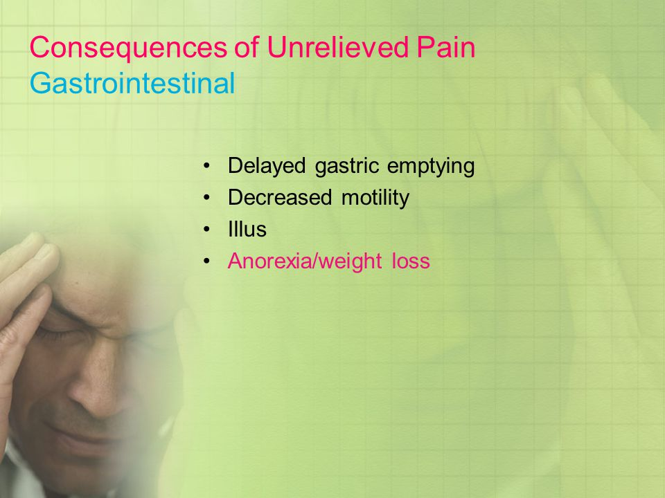 Consequences of Unrelieved Pain Gastrointestinal