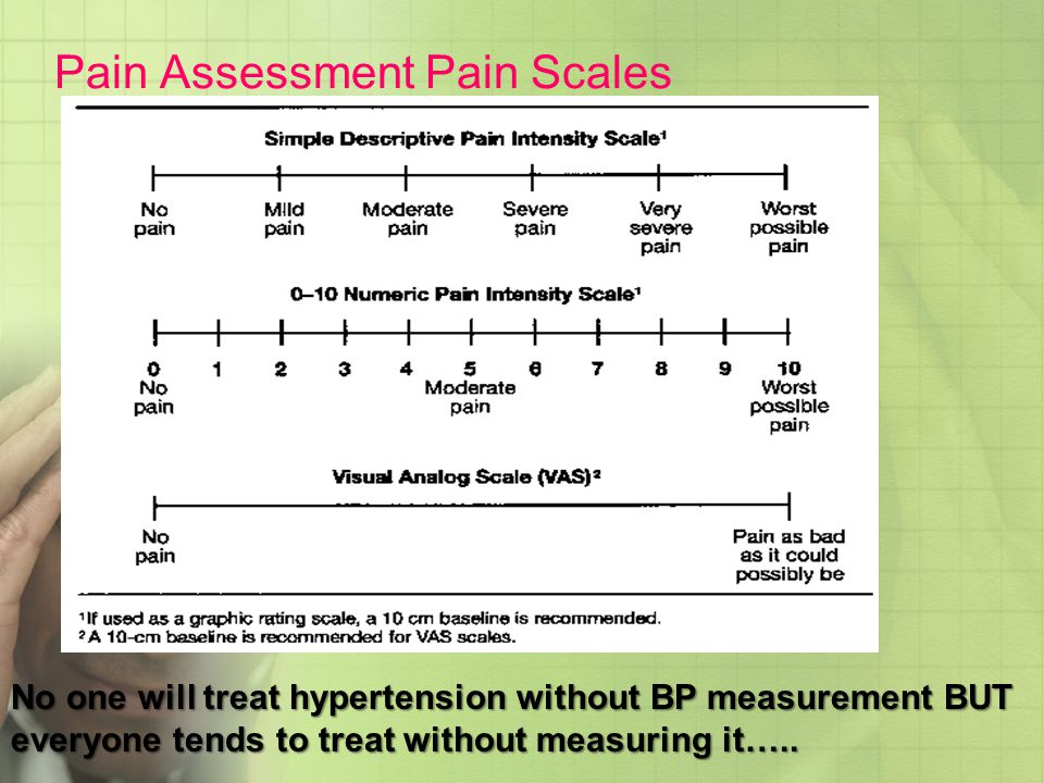 Pain Assessment Pain Scales