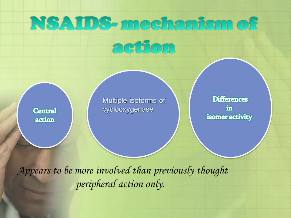 NSAIDS- mechanism of action
