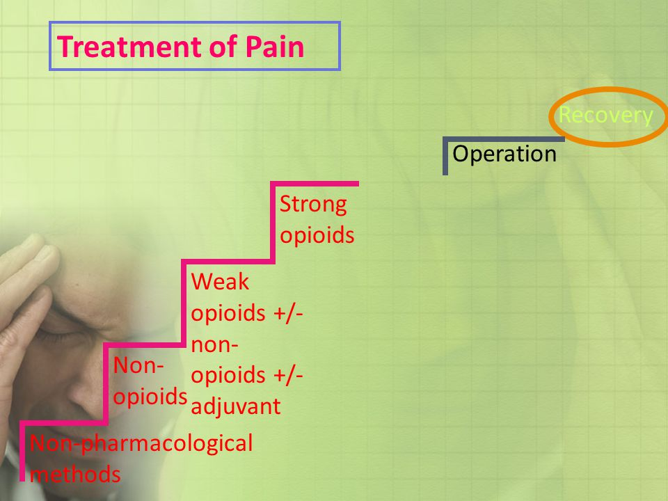 Treatment of Pain Recovery Operation Strong opioids