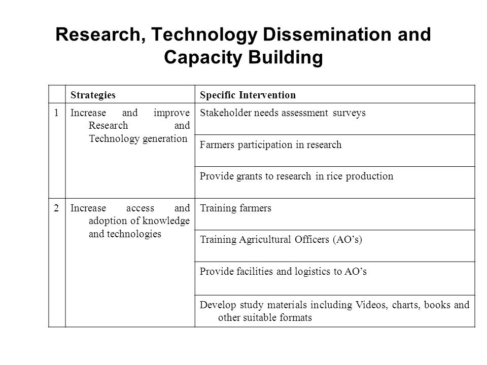 Research, Technology Dissemination and Capacity Building