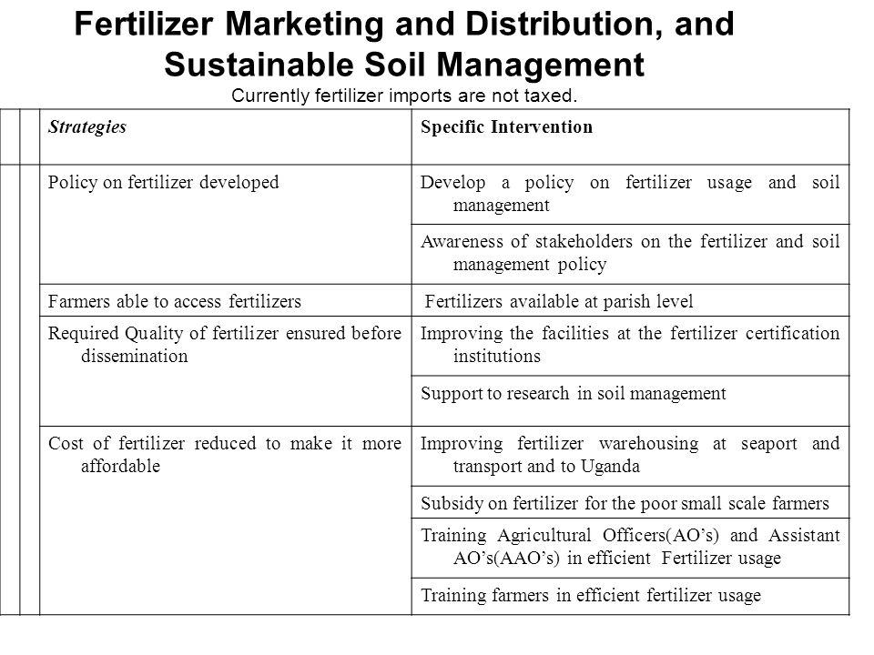 Fertilizer Marketing and Distribution, and Sustainable Soil Management Currently fertilizer imports are not taxed.