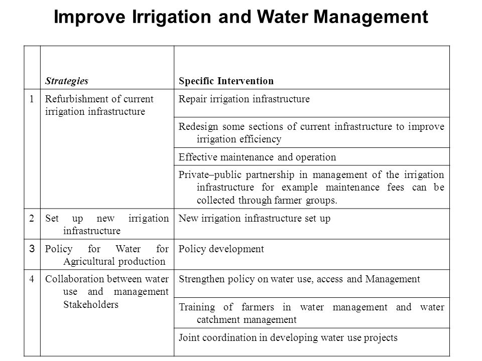 Improve Irrigation and Water Management