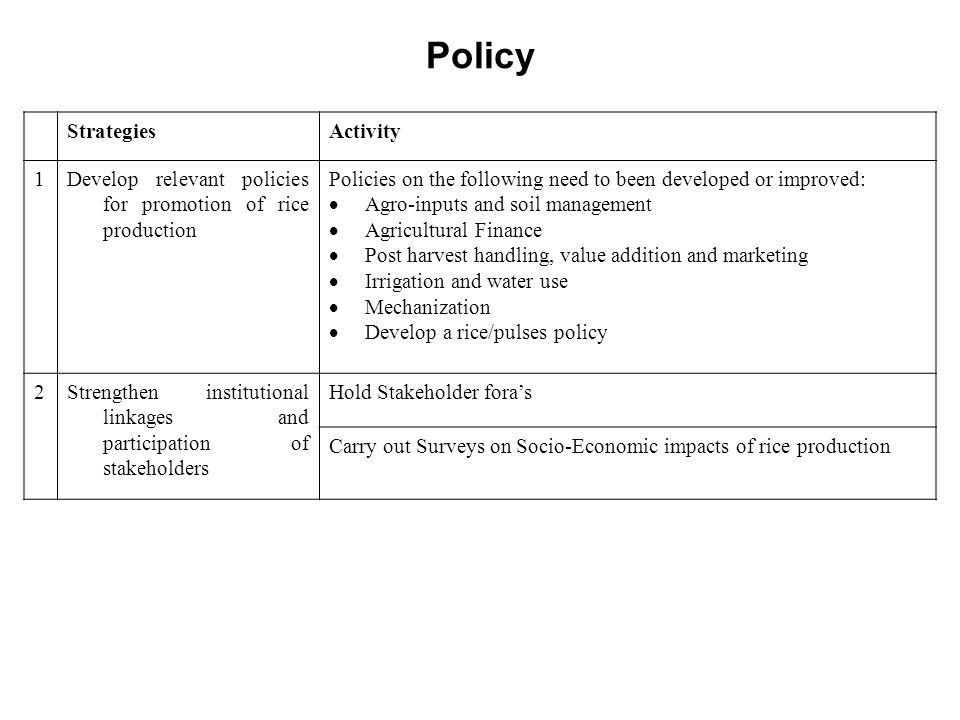 Policy Strategies Activity 1
