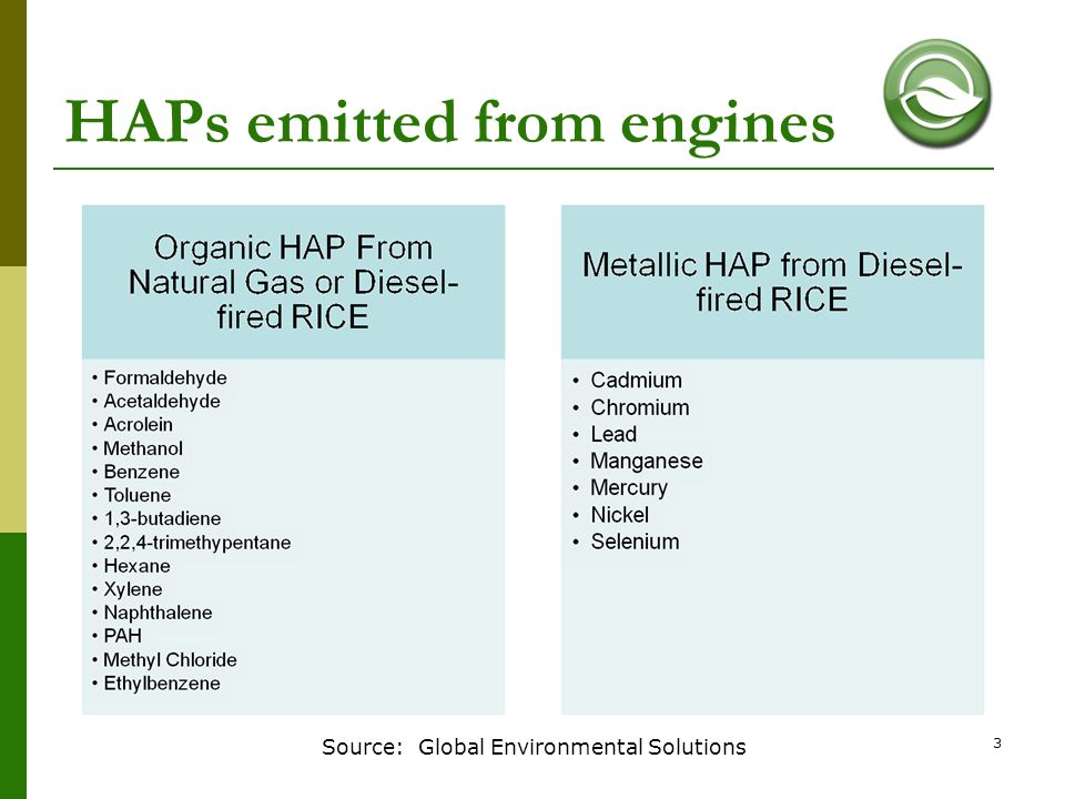 HAPs emitted from engines