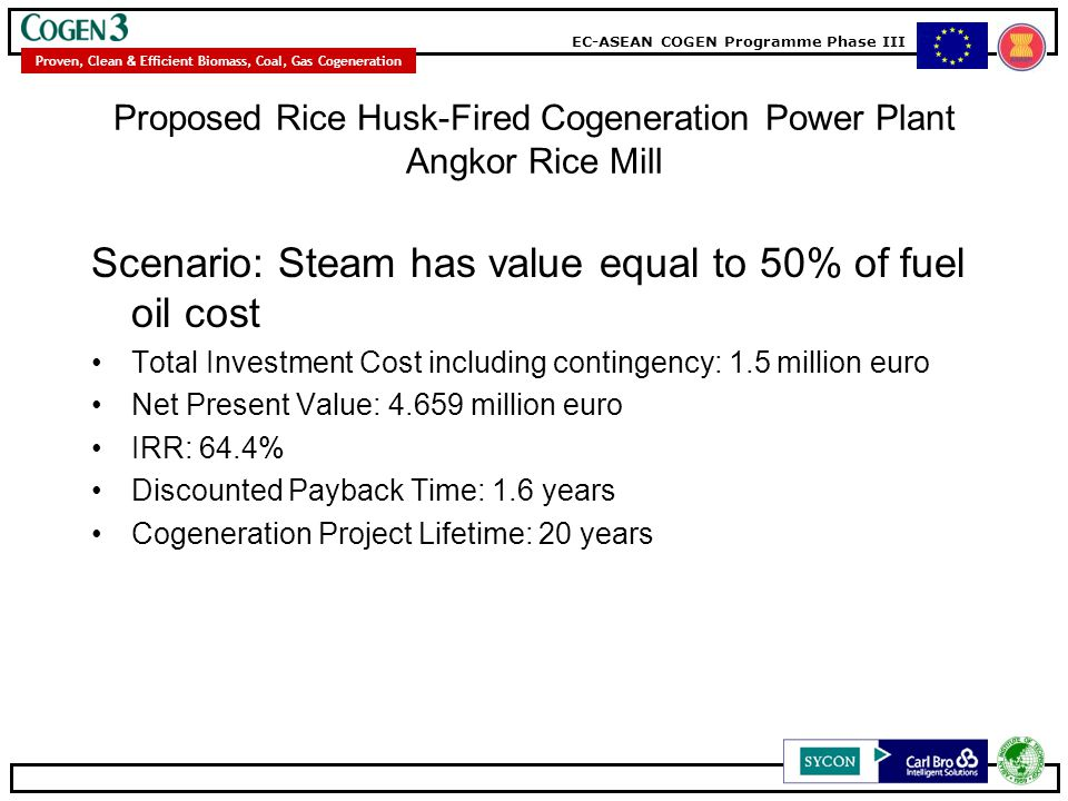 Proposed Rice Husk-Fired Cogeneration Power Plant Angkor Rice Mill