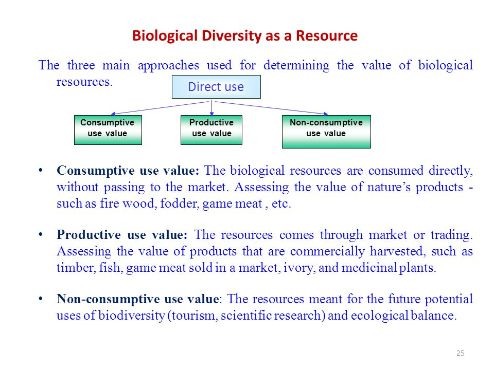 Biological Diversity as a Resource