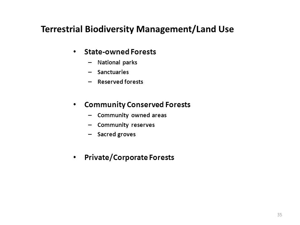 Terrestrial Biodiversity Management/Land Use