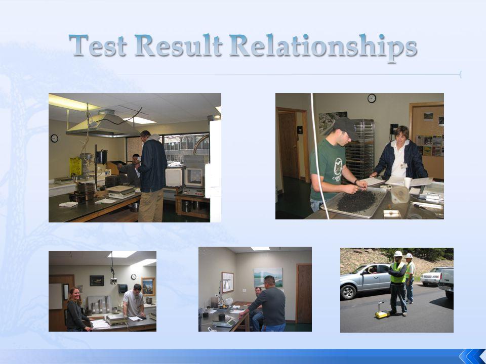 Test Result Relationships