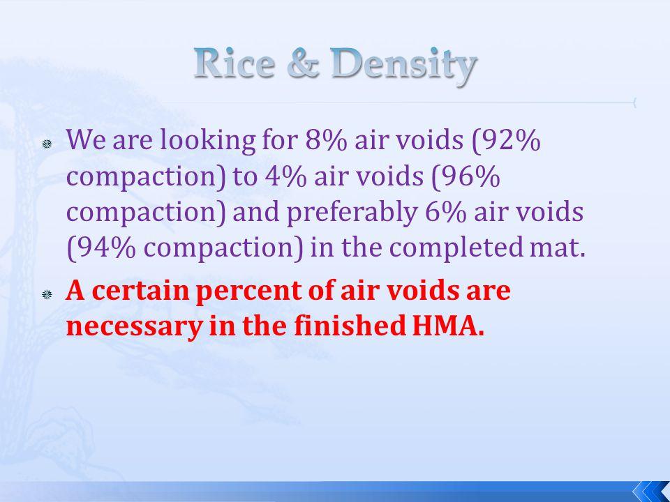 Rice & Density