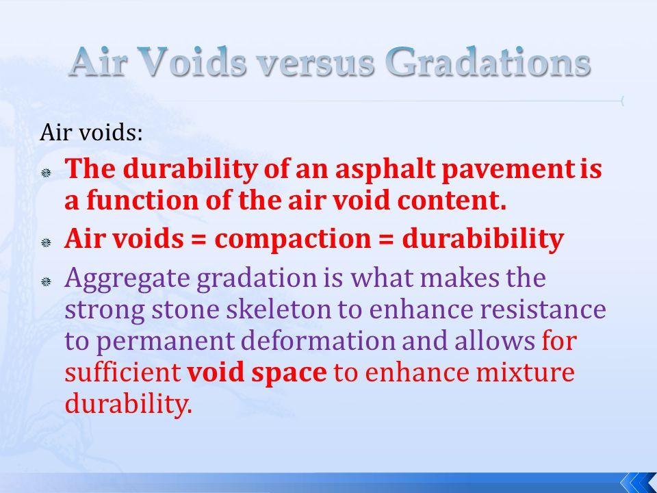 Air Voids versus Gradations