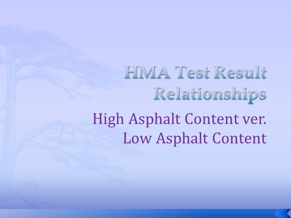 HMA Test Result Relationships