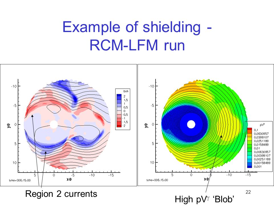 Example of shielding - RCM-LFM run