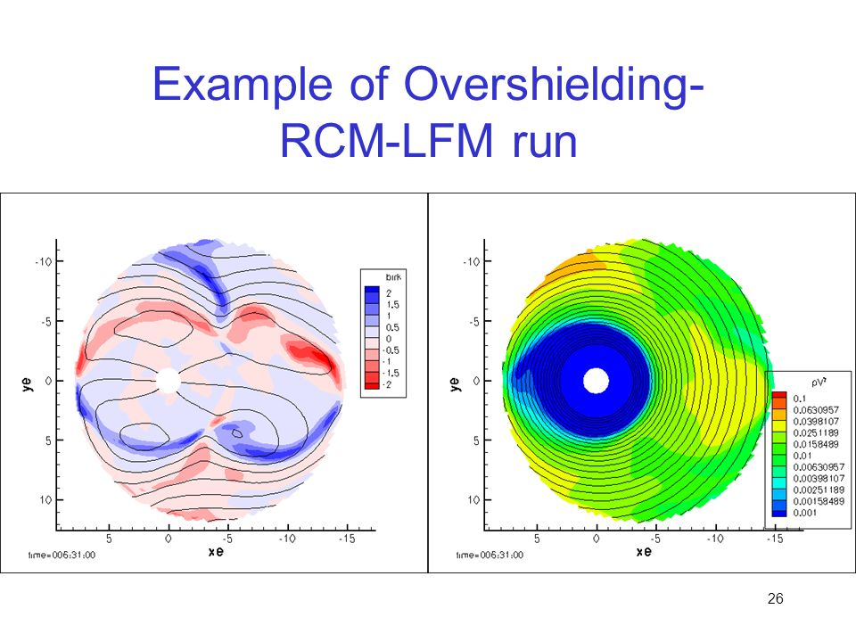 Example of Overshielding- RCM-LFM run