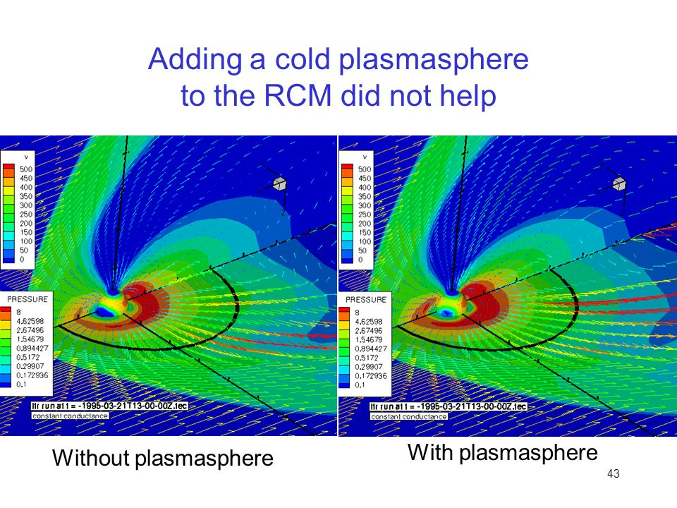 Adding a cold plasmasphere to the RCM did not help
