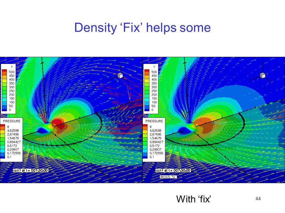 Density 'Fix' helps some