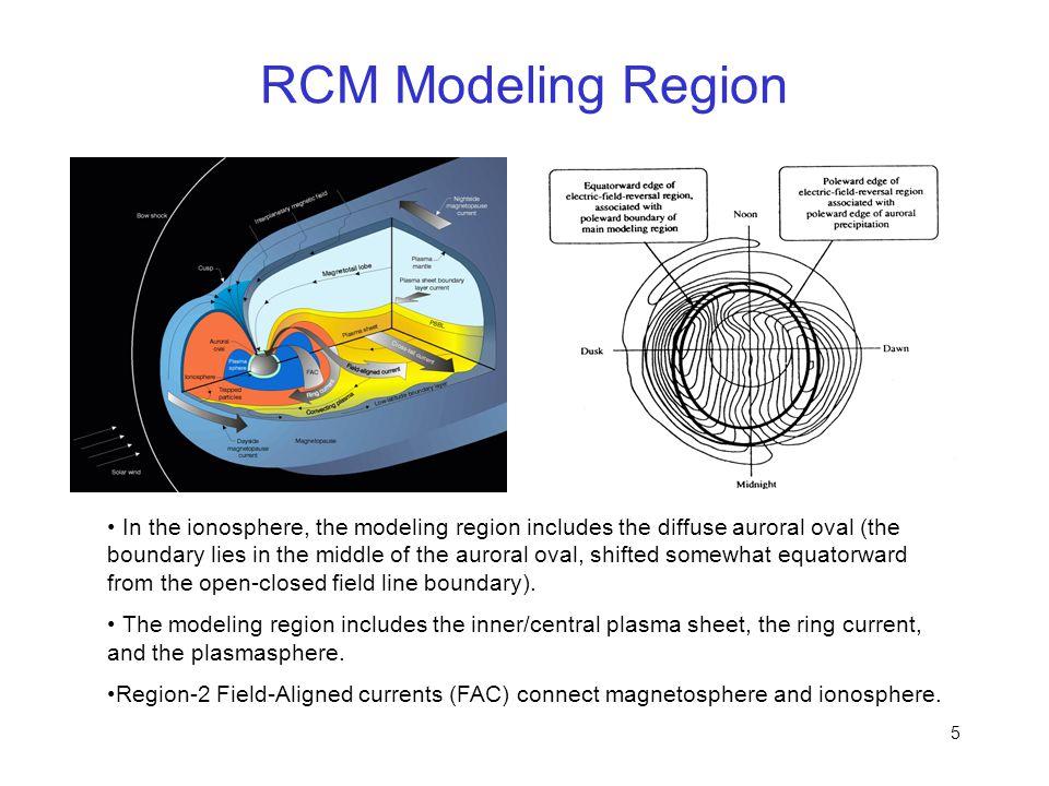 RCM Modeling Region