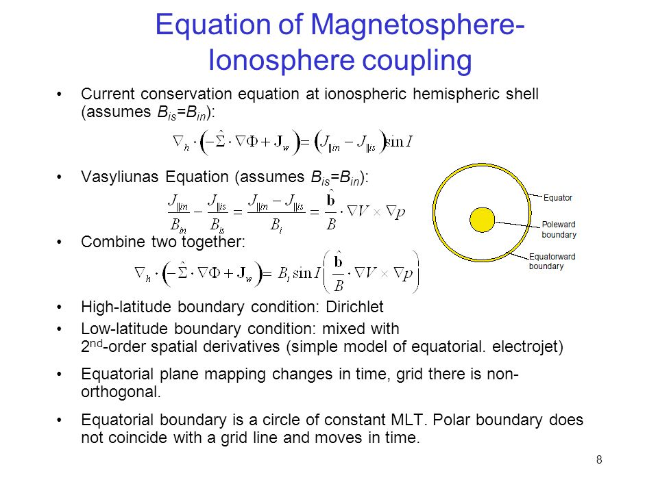 Equation of Magnetosphere-Ionosphere coupling