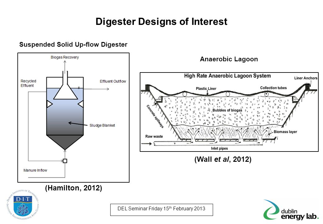 Digester Designs of Interest Suspended Solid Up-flow Digester