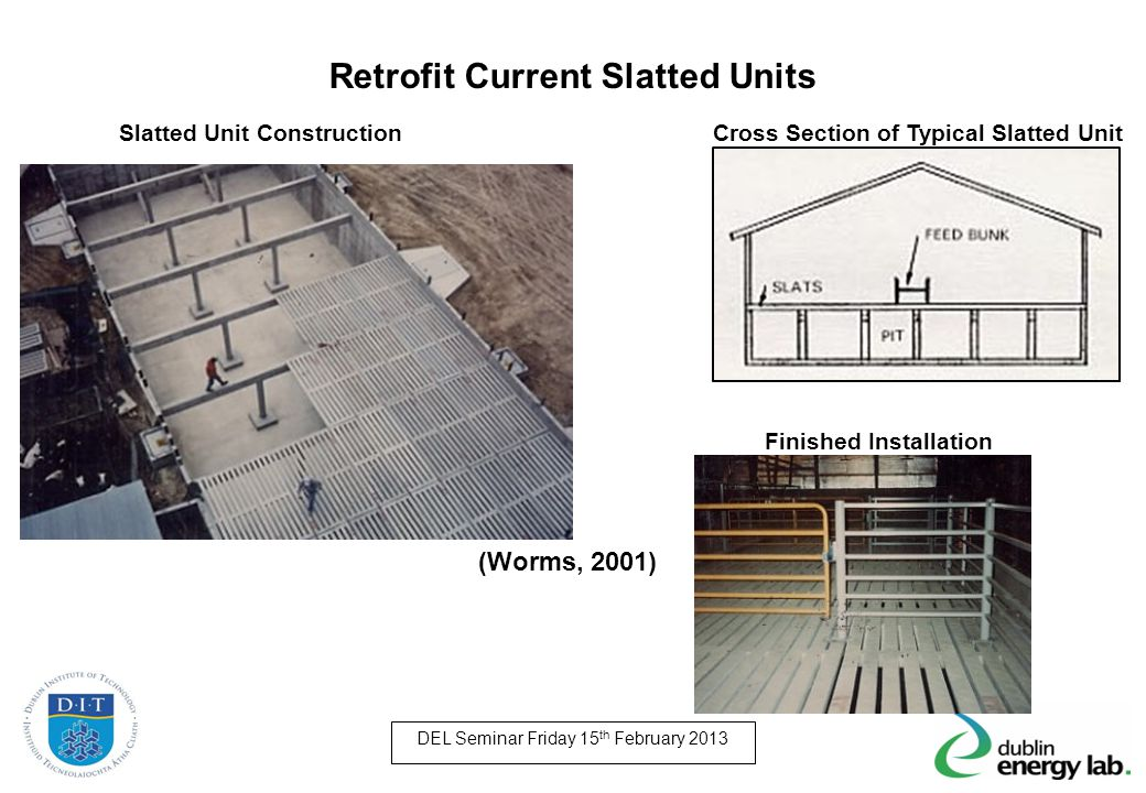 Retrofit Current Slatted Units