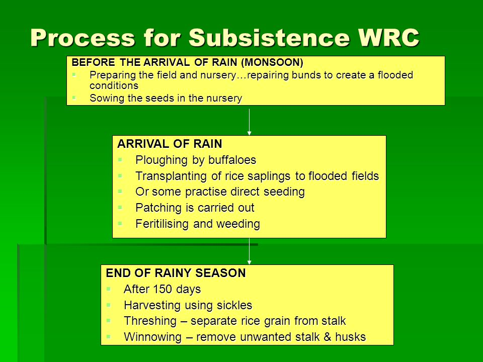 Process for Subsistence WRC