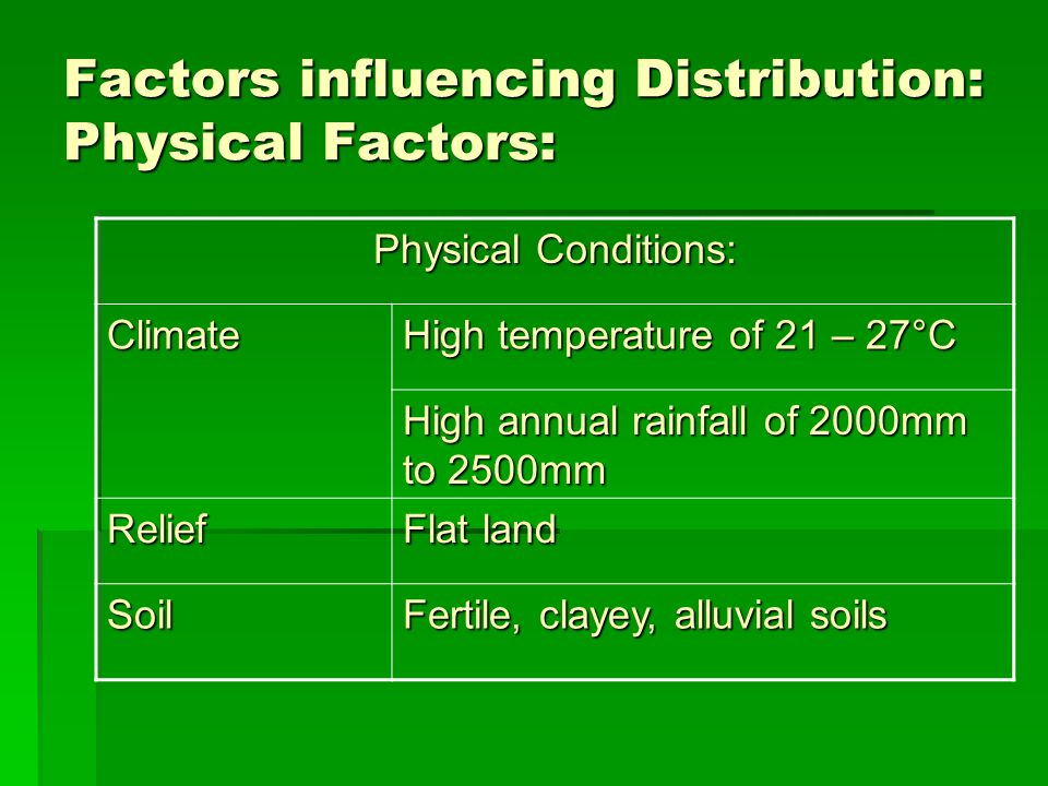 Factors influencing Distribution: Physical Factors: