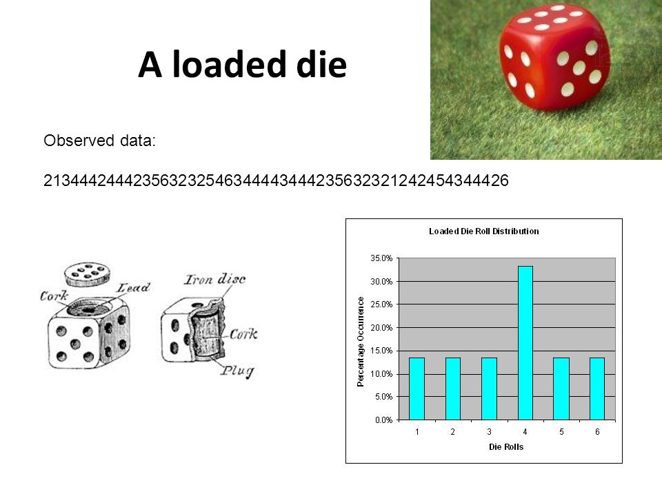 A loaded die Observed data: