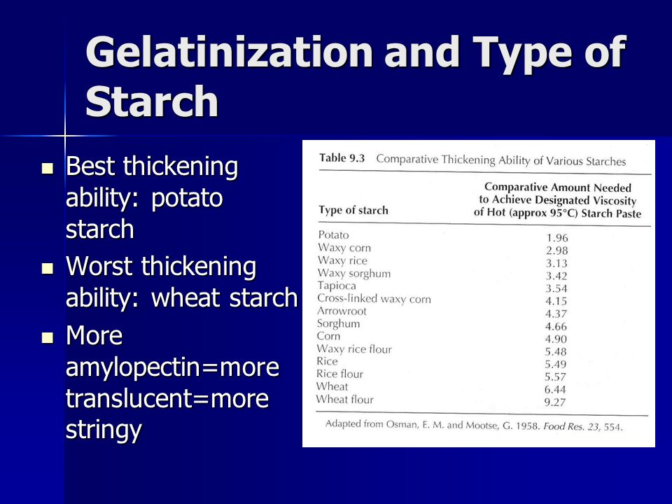 Gelatinization and Type of Starch