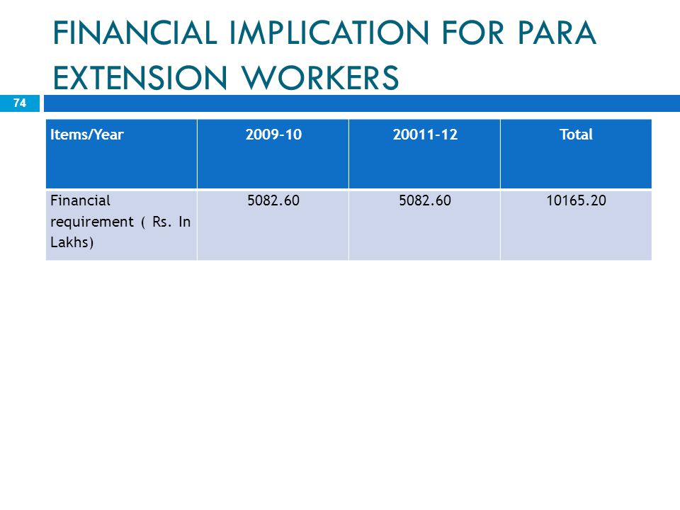 FINANCIAL IMPLICATION FOR PARA EXTENSION WORKERS