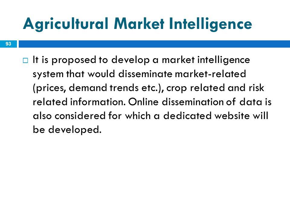 Agricultural Market Intelligence