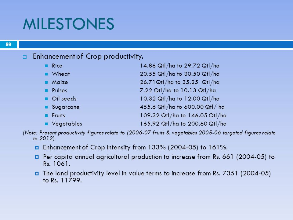 MILESTONES Enhancement of Crop productivity.